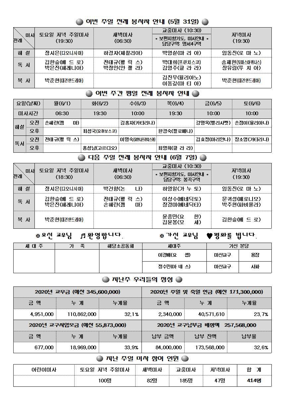 명서주보1024호(20년 5월 31일)성경강림대축일003.jpg